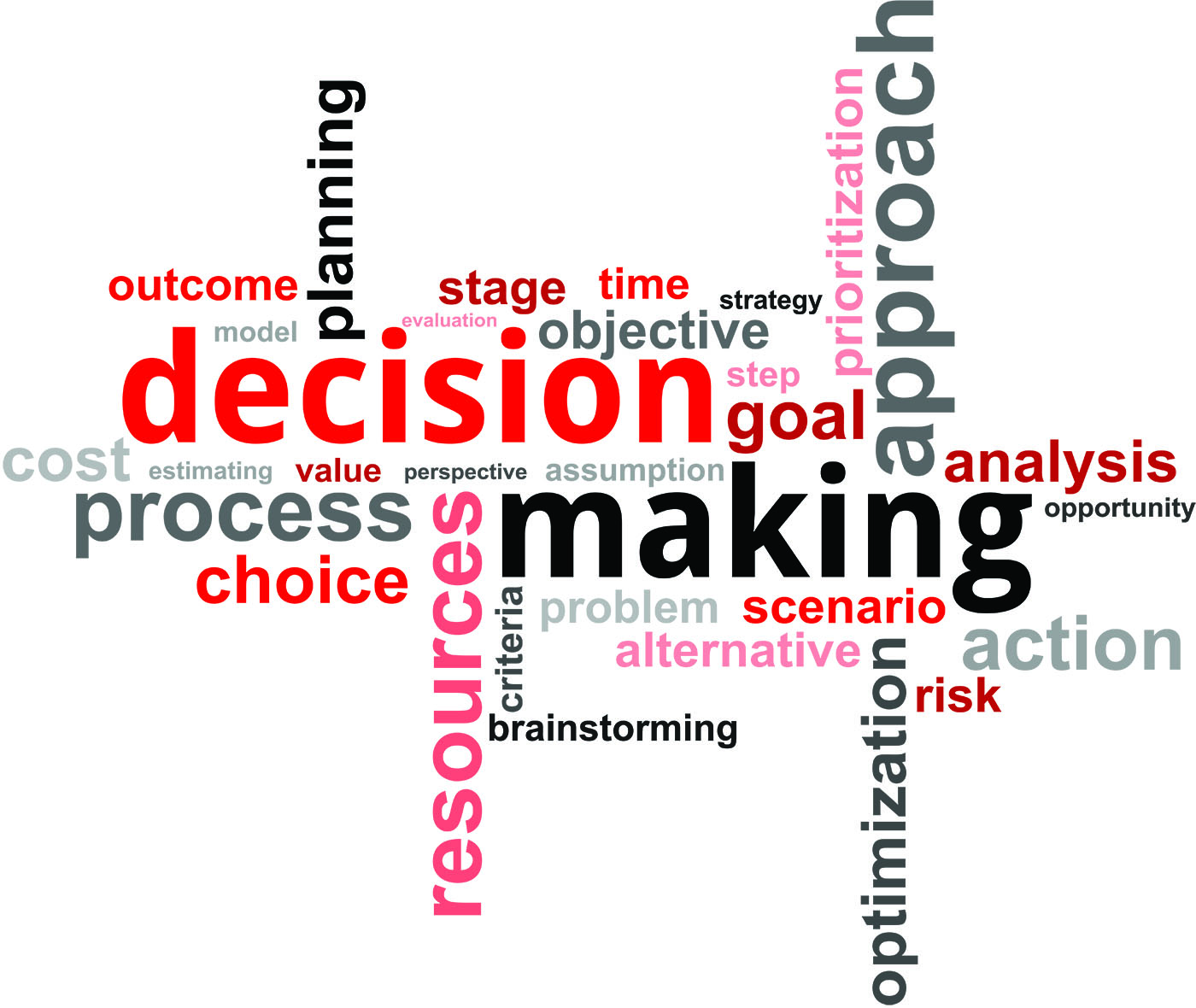 Decision Making Software